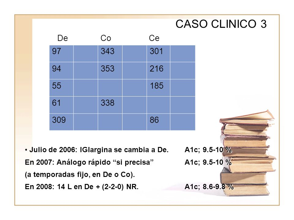 WWWW CASO CLINICO 3 Julio de 2006: IGlargina se cambia a De. En 2007: Análogo rápido si precisa (a temporadas fijo, en De o Co). En 2008: 14 L en De +