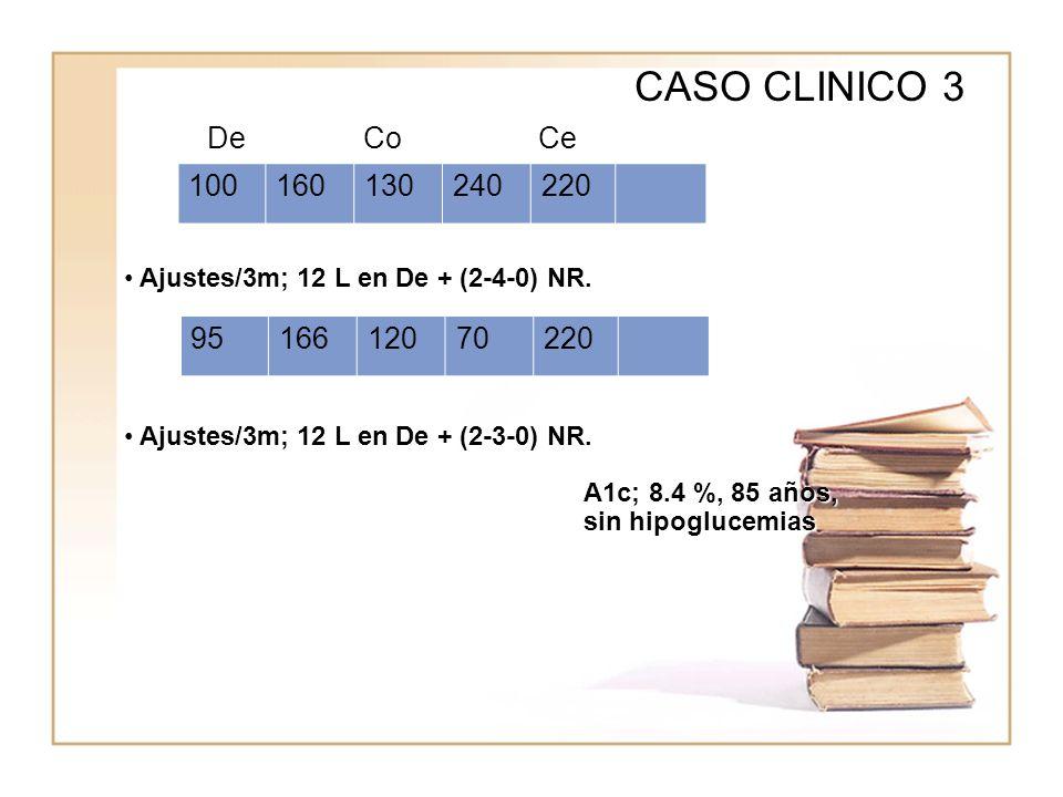 WWWW CASO CLINICO 3 Ajustes/3m; 12 L en De + (2-4-0) NR. WWWW 100160130240220 De Co Ce A1c; 8.4 %, 85 años, sin hipoglucemias WWWW 9516612070220 Ajust