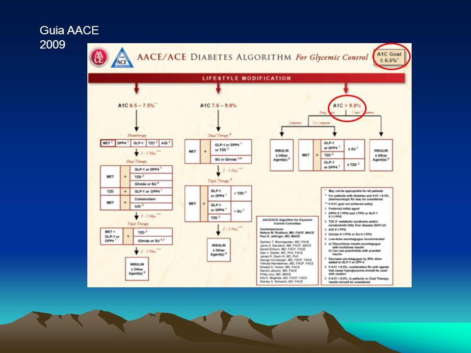 EN RESUMEN; _ Iniciar insulina con descompensación sintomática o HbA1c 8.5 - 10 %.