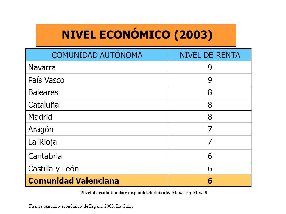 ÍNDICEVARIACIÓN MEDIA ENE-SEPT 2004 ACABADOS TEXTILES-1,2 ARTÍCULOS EN CUERO-16,1 CALZADO-16,6 ARTES GRÁFICAS EDICIÓN-12,3 VIDRIO Y PROD.
