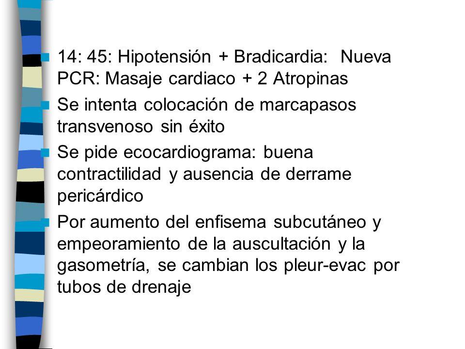 14: 45: Hipotensión + Bradicardia: Nueva PCR: Masaje cardiaco + 2 Atropinas Se intenta colocación de marcapasos transvenoso sin éxito Se pide ecocardi