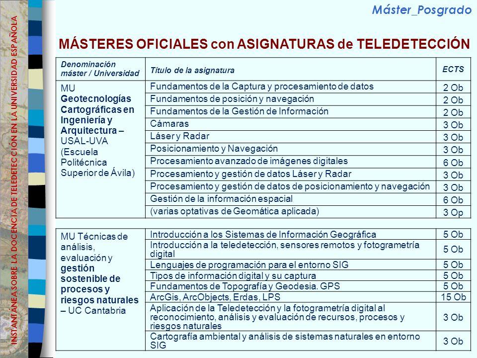 Denominación máster / Universidad Título de la asignatura ECTS MU Geotecnologías Cartográficas en Ingeniería y Arquitectura – USAL-UVA (Escuela Politécnica Superior de Ávila) Fundamentos de la Captura y procesamiento de datos 2 Ob Fundamentos de posición y navegación 2 Ob Fundamentos de la Gestión de Información 2 Ob Cámaras 3 Ob Láser y Radar 3 Ob Posicionamiento y Navegación 3 Ob Procesamiento avanzado de imágenes digitales 6 Ob Procesamiento y gestión de datos Láser y Radar 3 Ob Procesamiento y gestión de datos de posicionamiento y navegación 3 Ob Gestión de la información espacial 6 Ob (varias optativas de Geomática aplicada) 3 Op MU Técnicas de análisis, evaluación y gestión sostenible de procesos y riesgos naturales – UC Cantabria Introducción a los Sistemas de Información Geográfica 5 Ob Introducción a la teledetección, sensores remotos y fotogrametría digital 5 Ob Lenguajes de programación para el entorno SIG 5 Ob Tipos de información digital y su captura 5 Ob Fundamentos de Topografía y Geodesia.