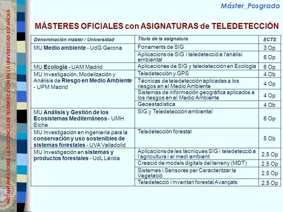 Denominación máster / Universidad Título de la asignatura ECTS MU Medio ambiente - UdG Gerona Fonaments de SIG 3 Op Aplicacions de SIG i teledetecció a l anàlisi ambiental 6 Op MU Ecología - UAM Madrid Aplicaciones de SIG y teledetección en Ecología 6 Op MU Investigación, Modelización y Análisis de Riesgo en Medio Ambiente - UPM Madrid Teledetección y GPS 4 Ob Técnicas de teledetección aplicadas a los riesgos en el Medio Ambiente 4 Op Sistemas de información geográfica aplicados a los riesgos en el Medio Ambiente 4 Op Geoestadística 4 Ob MU Análisis y Gestión de los Ecosistemas Mediterráneos - UMH Elche SIG y Teledetección ambiental 6 Op MU Investigación en ingeniería para la conservación y uso sostenibles de sistemas forestales - UVA Valladolid Teledetección forestal 5 Ob MU Investigación en sistemas y productos forestales - UdL Lérida Aplicacions de les tècniques SIG i teledetecció a lagricultura i el medi ambient 2,5 Op Creació de models digitals del terreny (MDT) 2,5 Op Sistemes i Sensores per Caracteritzar la Vegetació 2,5 Op Teledetecció i Inventari forestal Avançats 2,5 Op INSTANTÁNEA SOBRE LA DOCENCIA DE TELEDETECCIÓN EN LA UNIVERSIDAD ESPAÑOLA MÁSTERES OFICIALES con ASIGNATURAS de TELEDETECCIÓN Máster_Posgrado
