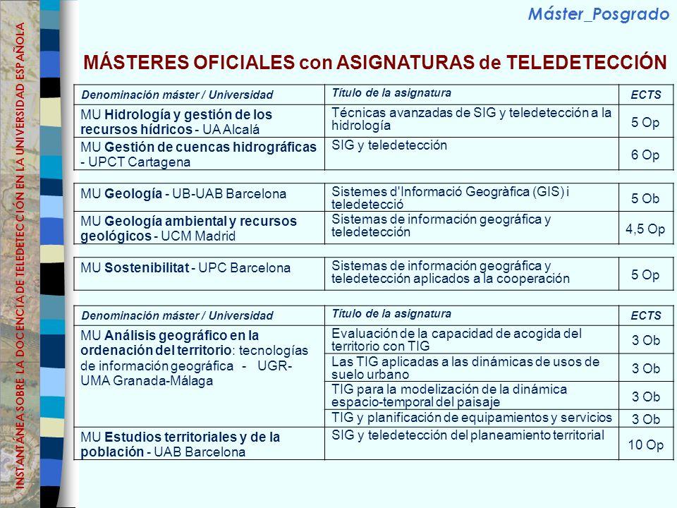 Denominación máster / Universidad Título de la asignatura ECTS MU Análisis geográfico en la ordenación del territorio: tecnologías de información geográfica - UGR- UMA Granada-Málaga Evaluación de la capacidad de acogida del territorio con TIG 3 Ob Las TIG aplicadas a las dinámicas de usos de suelo urbano 3 Ob TIG para la modelización de la dinámica espacio-temporal del paisaje 3 Ob TIG y planificación de equipamientos y servicios 3 Ob MU Estudios territoriales y de la población - UAB Barcelona SIG y teledetección del planeamiento territorial 10 Op INSTANTÁNEA SOBRE LA DOCENCIA DE TELEDETECCIÓN EN LA UNIVERSIDAD ESPAÑOLA Denominación máster / Universidad Título de la asignatura ECTS MU Hidrología y gestión de los recursos hídricos - UA Alcalá Técnicas avanzadas de SIG y teledetección a la hidrología 5 Op MU Gestión de cuencas hidrográficas - UPCT Cartagena SIG y teledetección 6 Op MU Geología - UB-UAB Barcelona Sistemes d Informació Geogràfica (GIS) i teledetecció 5 Ob MU Geología ambiental y recursos geológicos - UCM Madrid Sistemas de información geográfica y teledetección 4,5 Op MU Sostenibilitat - UPC Barcelona Sistemas de información geográfica y teledetección aplicados a la cooperación 5 Op MÁSTERES OFICIALES con ASIGNATURAS de TELEDETECCIÓN Máster_Posgrado
