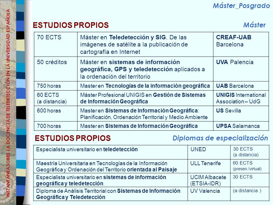 70 ECTSMáster en Teledetección y SIG.