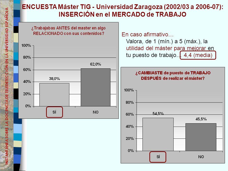 ENCUESTA Máster TIG - Universidad Zaragoza (2002/03 a 2006-07): INSERCIÓN en el MERCADO de TRABAJO En caso afirmativo… Valora, de 1 (mín.) a 5 (máx.), la utilidad del máster para mejorar en tu puesto de trabajo… 4,4 (media) INSTANTÁNEA SOBRE LA DOCENCIA DE TELEDETECCIÓN EN LA UNIVERSIDAD ESPAÑOLA