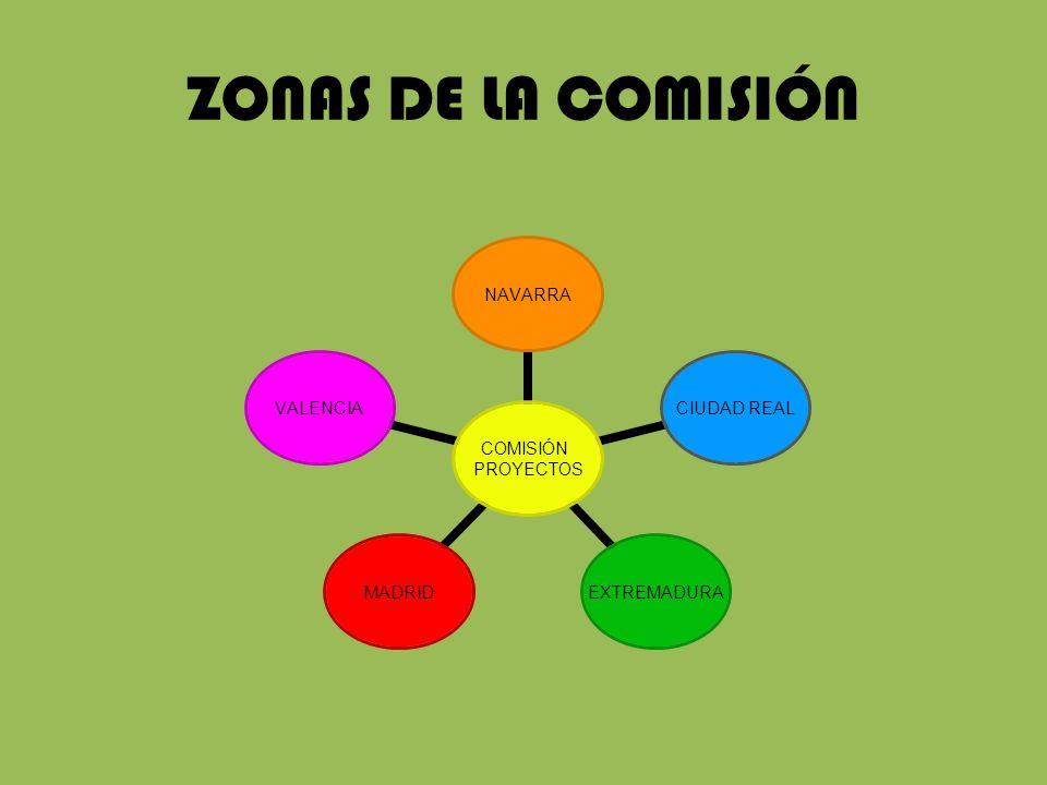 ZONAS DE LA COMISIÓN COMISIÓN PROYECTOS NAVARRACIUDAD REALEXTREMADURAMADRIDVALENCIA
