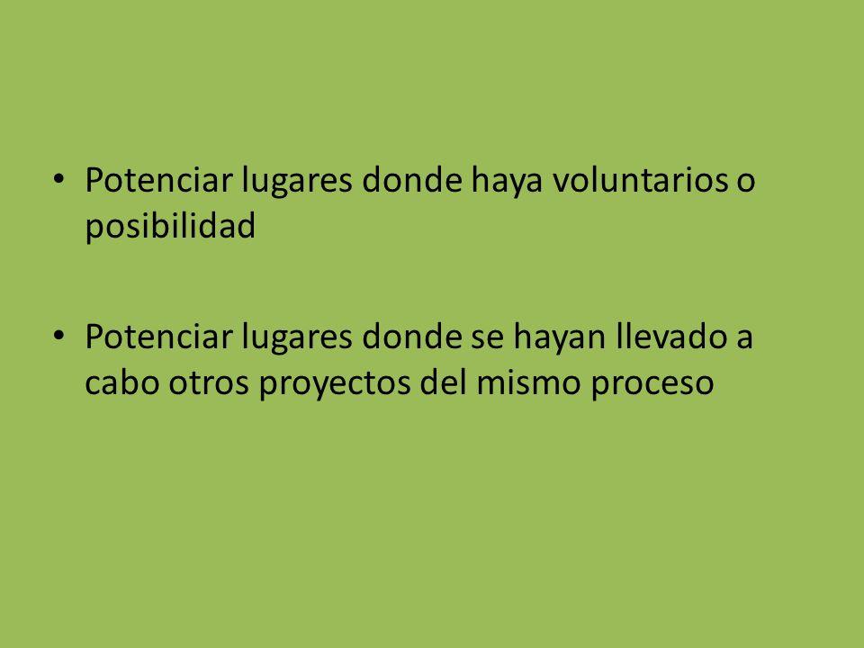 Potenciar lugares donde haya voluntarios o posibilidad Potenciar lugares donde se hayan llevado a cabo otros proyectos del mismo proceso