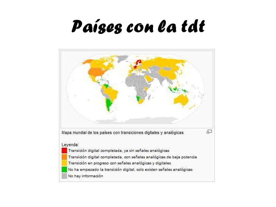 Países con la tdt