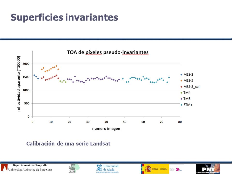 Superficies invariantes Calibración de una serie Landsat