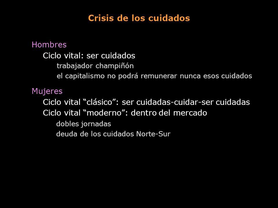 Mujeres Ciclo vital clásico: ser cuidadas-cuidar-ser cuidadas Ciclo vital moderno: dentro del mercado dobles jornadas deuda de los cuidados Norte-Sur