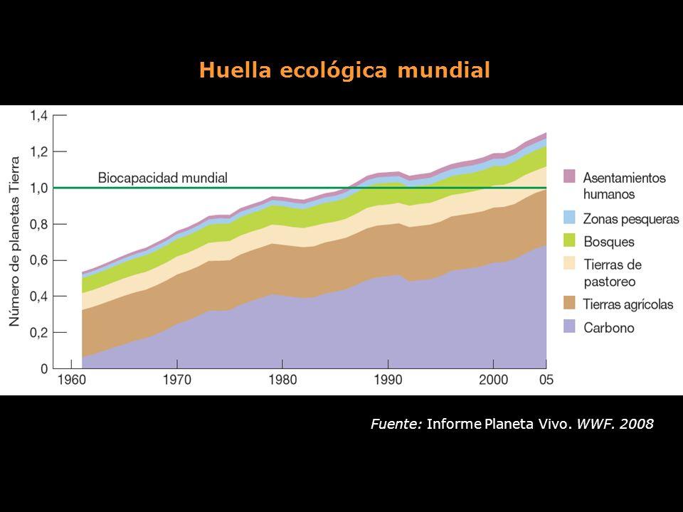 Fuente: Informe Planeta Vivo. WWF. 2008 Huella ecológica mundial
