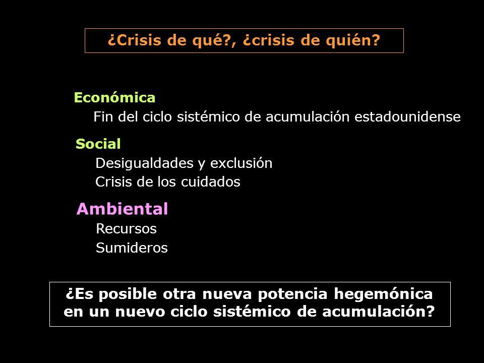 Económica Fin del ciclo sistémico de acumulación estadounidense ¿Crisis de qué?, ¿crisis de quién? Social Desigualdades y exclusión Crisis de los cuid