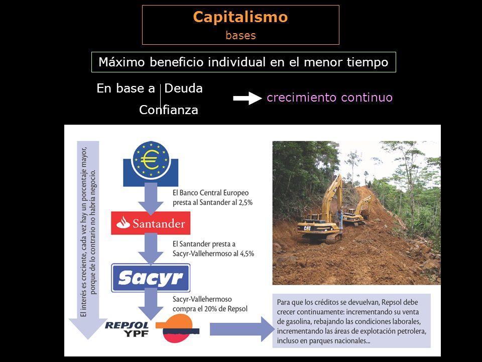 Capitalismo bases Máximo beneficio individual en el menor tiempo crecimiento continuo En base a Deuda Confianza