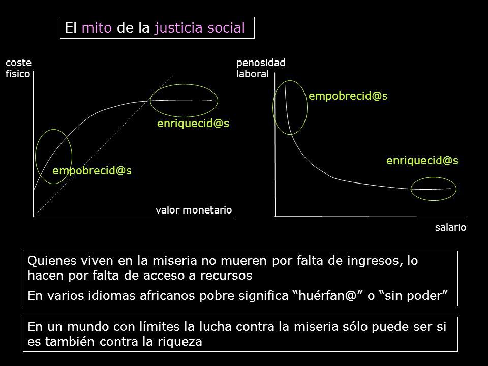 valor monetario coste físico empobrecid@s enriquecid@s salario penosidad laboral empobrecid@s enriquecid@s El mito de la justicia social Quienes viven