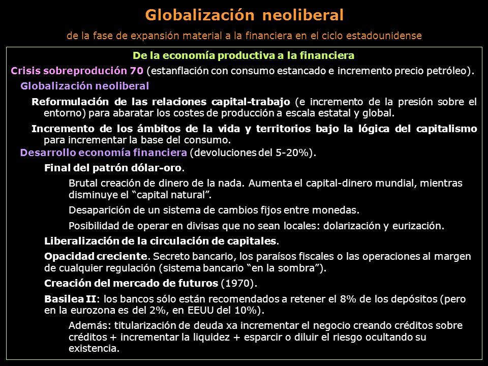 Globalización neoliberal de la fase de expansión material a la financiera en el ciclo estadounidense De la economía productiva a la financiera Crisis