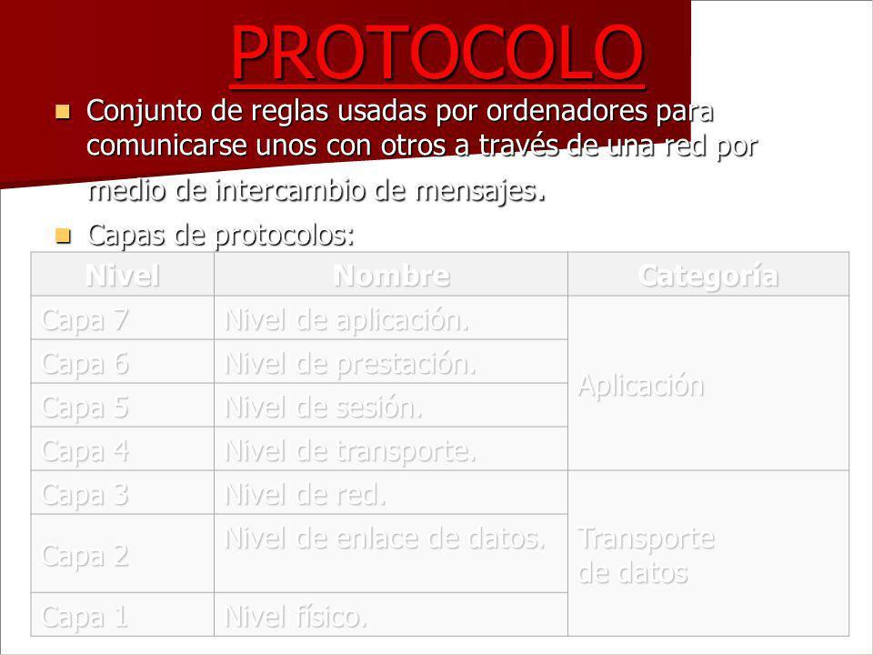 PROTOCOLO Conjunto de reglas usadas por ordenadores para comunicarse unos con otros a través de una red por medio de intercambio de mensajes. Conjunto