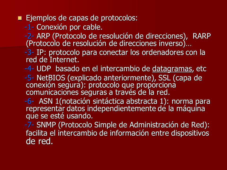Ejemplos de capas de protocolos: Ejemplos de capas de protocolos: -1- Conexión por cable. -1- Conexión por cable. -2- ARP (Protocolo de resolución de