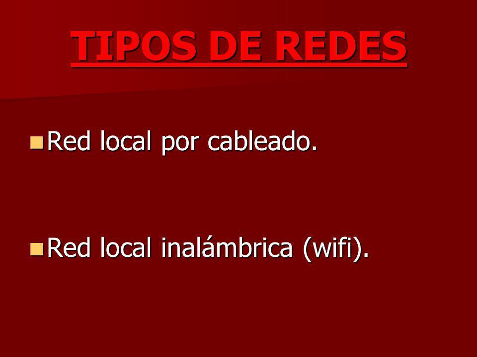 TIPOS DE REDES Red local por cableado. Red local por cableado. Red local inalámbrica (wifi). Red local inalámbrica (wifi).