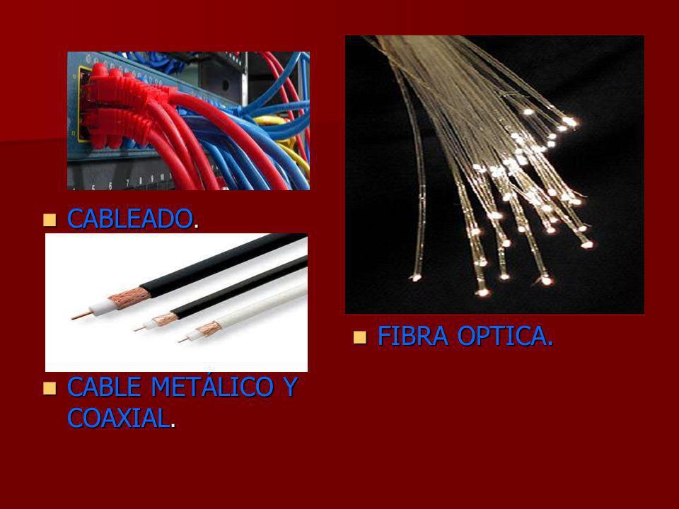 CABLEADO. CABLEADO. CABLE METÁLICO Y COAXIAL. CABLE METÁLICO Y COAXIAL. FIBRA OPTICA. FIBRA OPTICA.