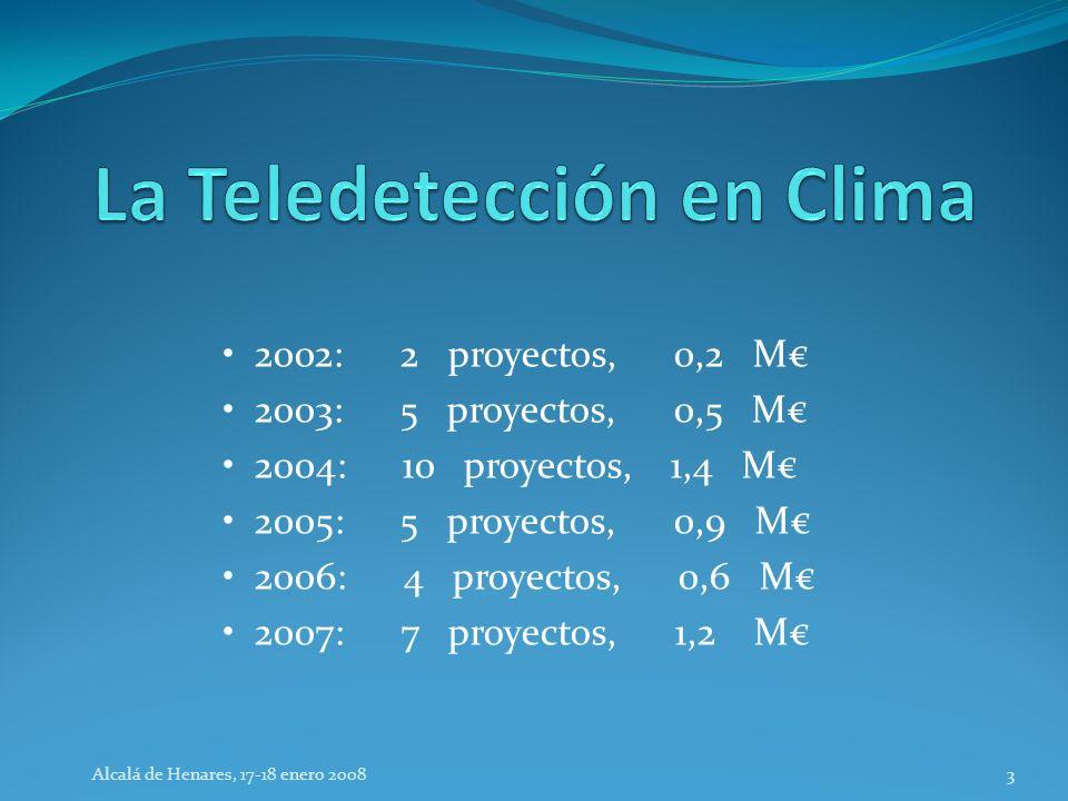 2002: 2 proyectos, 0,2 M 2003: 5 proyectos, 0,5 M 2004: 10 proyectos, 1,4 M 2005: 5 proyectos, 0,9 M 2006: 4 proyectos, 0,6 M 2007: 7 proyectos, 1,2 M Alcalá de Henares, 17-18 enero 20083