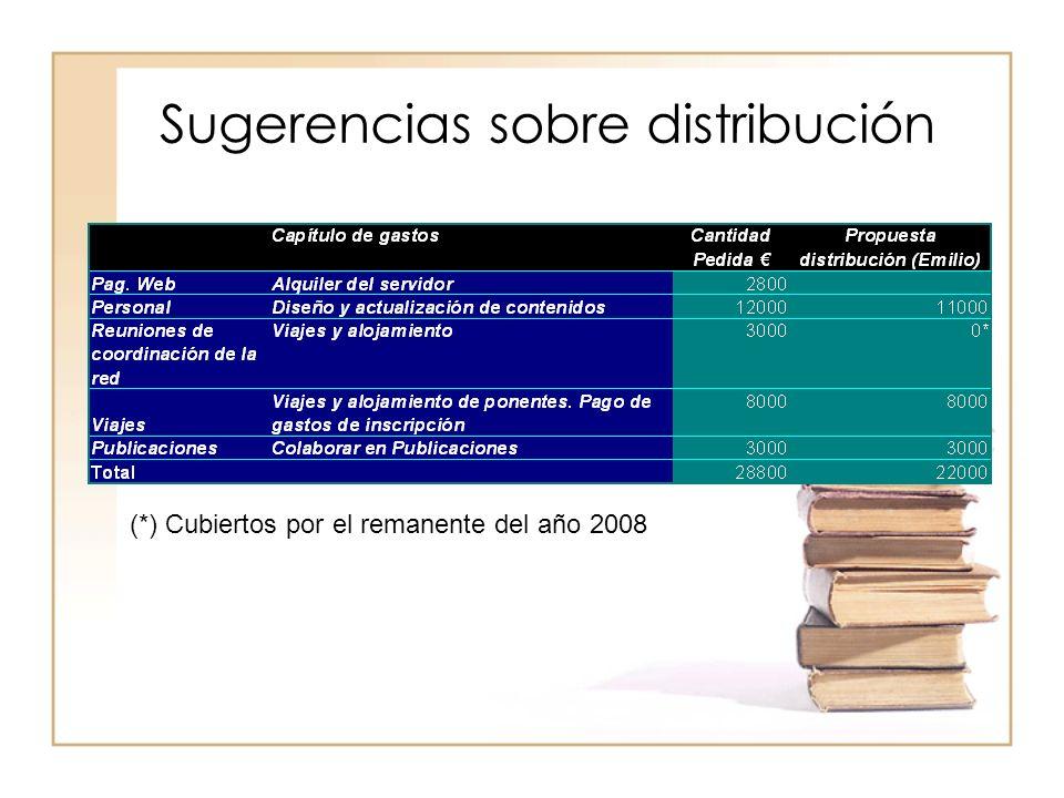Sugerencias sobre distribución (*) Cubiertos por el remanente del año 2008