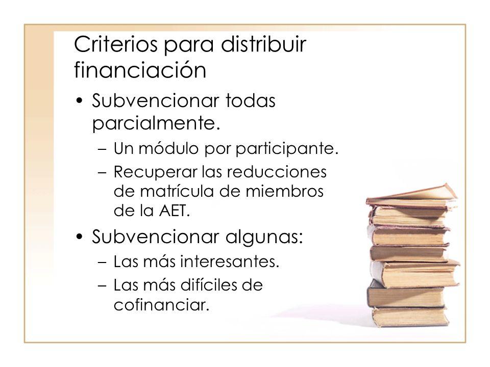Criterios para distribuir financiación Subvencionar todas parcialmente.