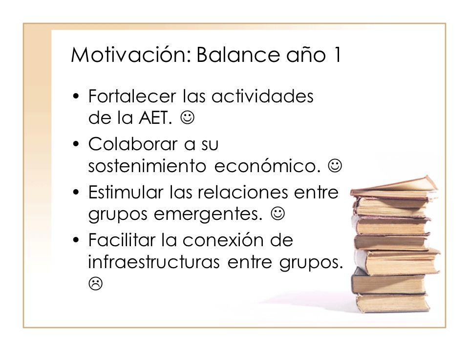Motivación: Balance año 1 Fortalecer las actividades de la AET.
