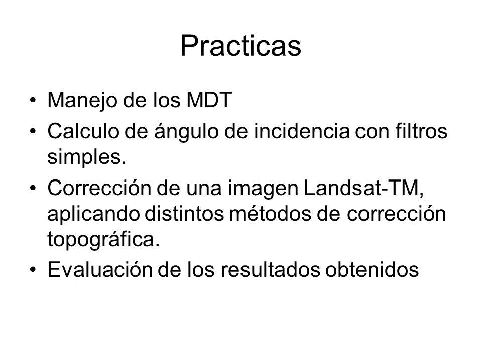 Practicas Manejo de los MDT Calculo de ángulo de incidencia con filtros simples.