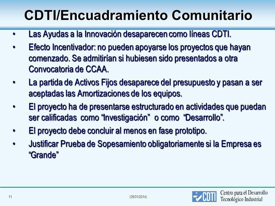 11(05/01/2014) CDTI/Encuadramiento Comunitario Las Ayudas a la Innovación desaparecen como líneas CDTI.Las Ayudas a la Innovación desaparecen como lín
