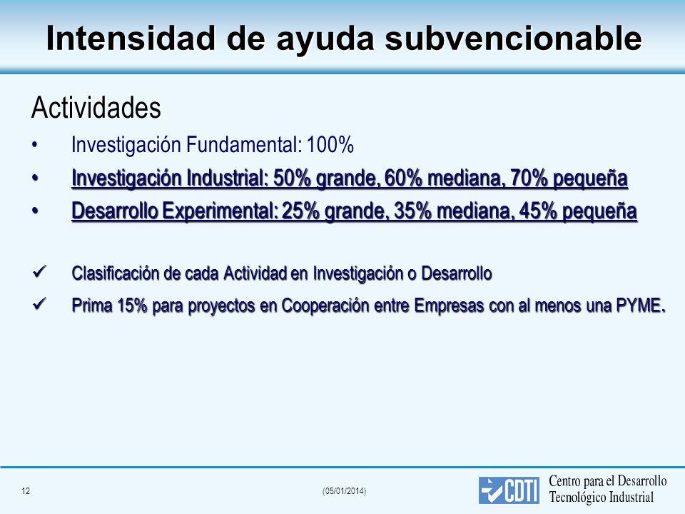 12(05/01/2014) Intensidad de ayuda subvencionable Actividades Investigación Fundamental: 100% Investigación Industrial: 50% grande, 60% mediana, 70% p