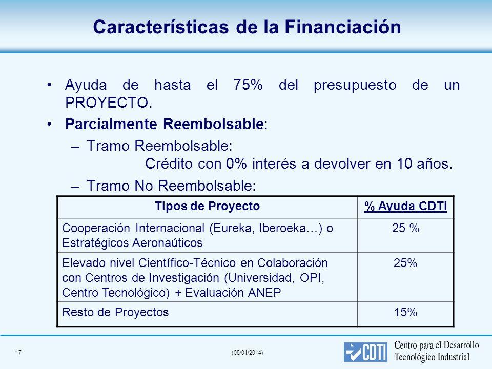 17(05/01/2014) Características de la Financiación Ayuda de hasta el 75% del presupuesto de un PROYECTO. Parcialmente Reembolsable: – –Tramo Reembolsab
