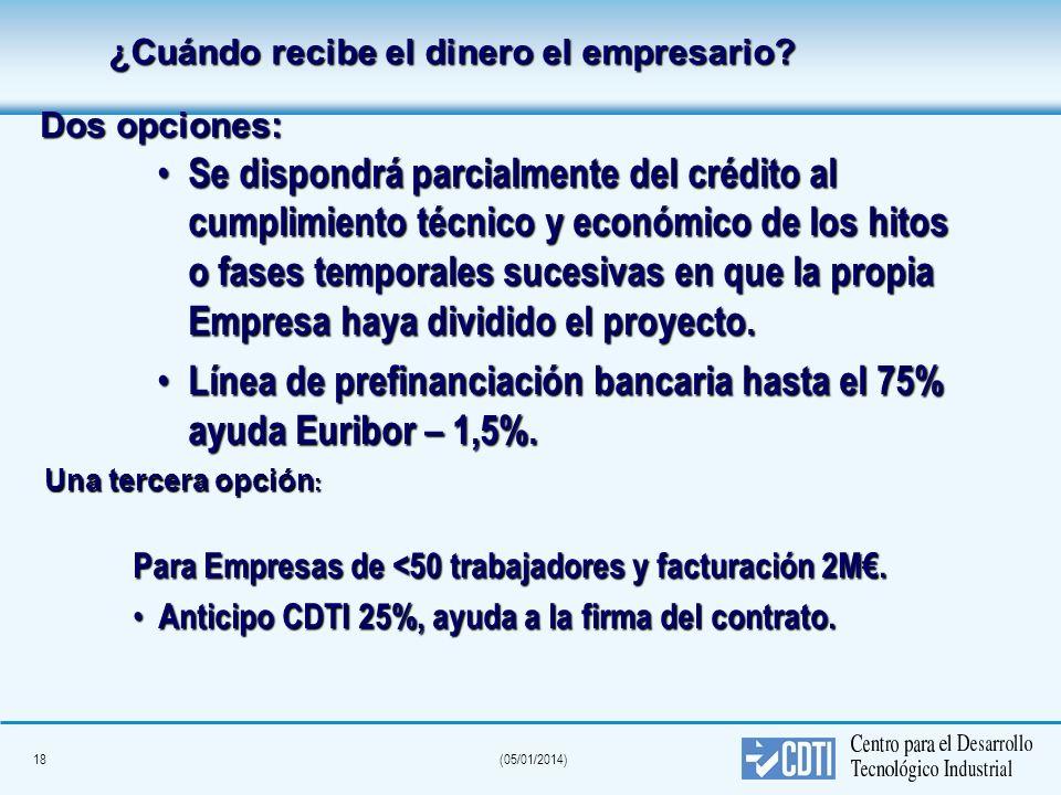 18(05/01/2014) ¿Cuándo recibe el dinero el empresario? ¿Cuándo recibe el dinero el empresario? Se dispondrá parcialmente del crédito al cumplimiento t