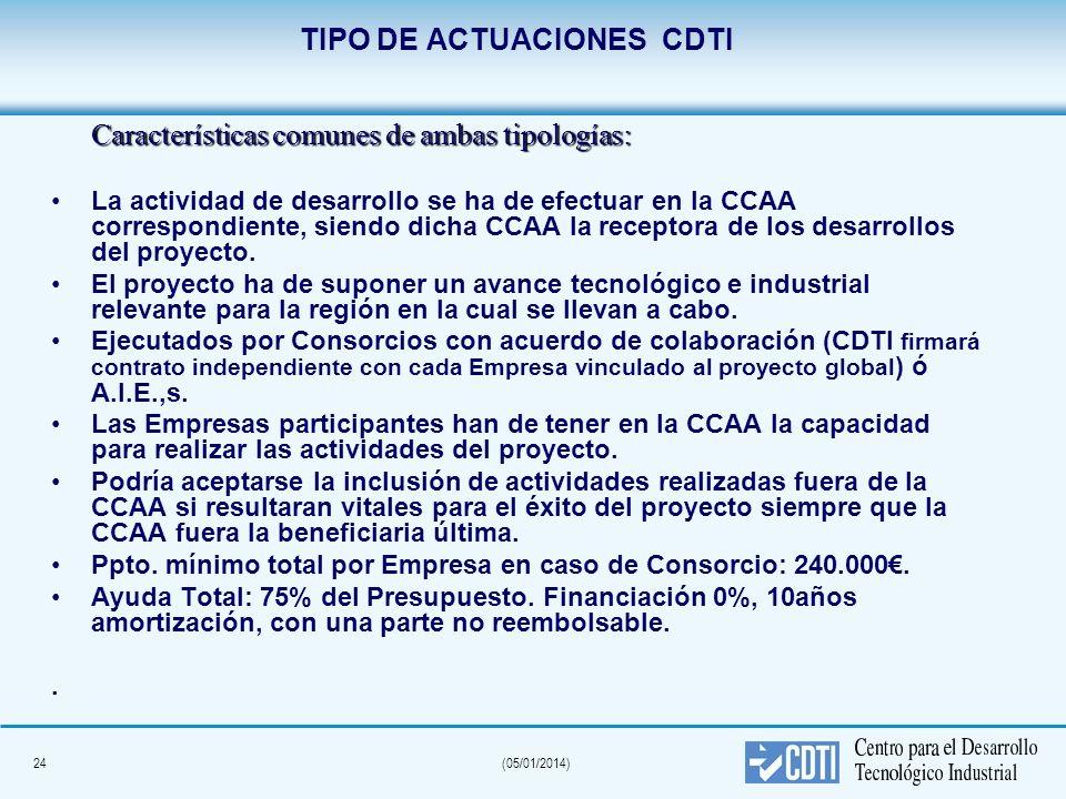 24(05/01/2014) TIPO DE ACTUACIONES CDTI Características comunes de ambas tipologías: La actividad de desarrollo se ha de efectuar en la CCAA correspon