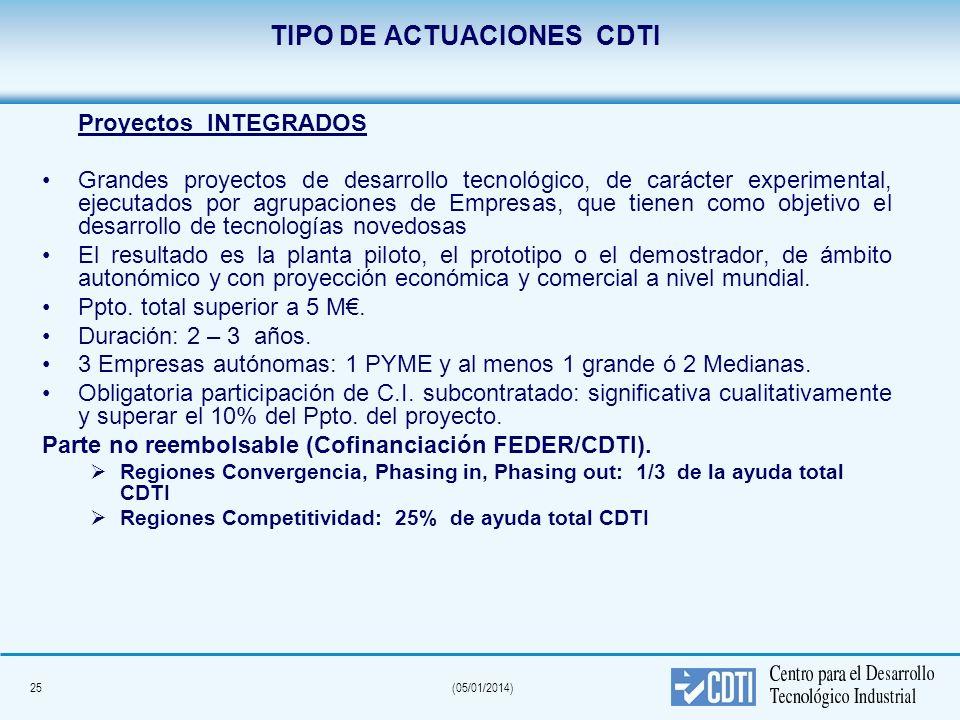 25(05/01/2014) TIPO DE ACTUACIONES CDTI Proyectos INTEGRADOS Grandes proyectos de desarrollo tecnológico, de carácter experimental, ejecutados por agr
