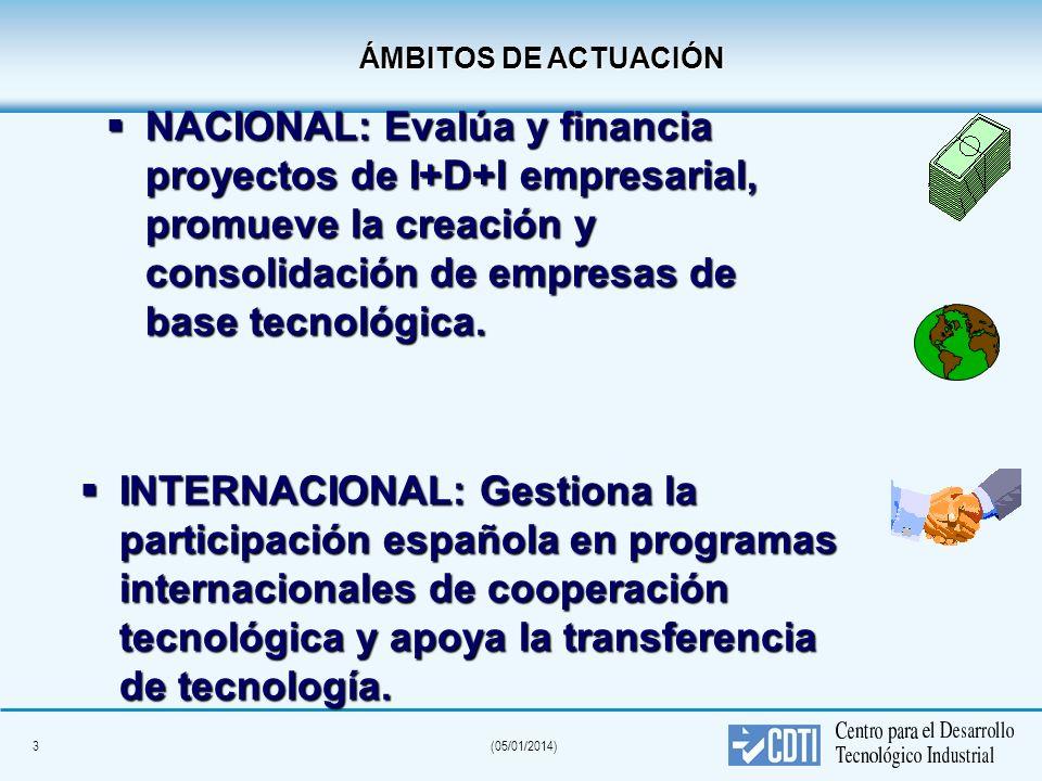 4(05/01/2014) FINANCIACIÓN I+D – Ámbito Nacional Iniciativa NEOTEC (Empresas jóvenes de base tecnológica)Iniciativa NEOTEC (Empresas jóvenes de base tecnológica) Financiación de proyectos I+D individuales de empresasFinanciación de proyectos I+D individuales de empresas Financiación de proyectos I+D de consorcios de empresas.Financiación de proyectos I+D de consorcios de empresas.