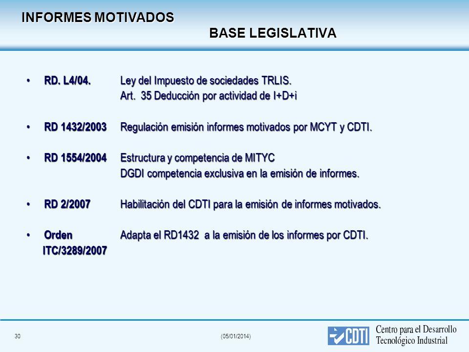 30(05/01/2014) INFORMES MOTIVADOS BASE LEGISLATIVA RD. L4/04. Ley del Impuesto de sociedades TRLIS. RD. L4/04. Ley del Impuesto de sociedades TRLIS. A