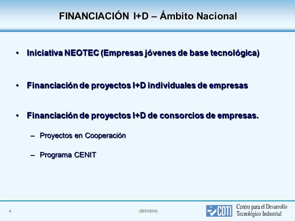 4(05/01/2014) FINANCIACIÓN I+D – Ámbito Nacional Iniciativa NEOTEC (Empresas jóvenes de base tecnológica)Iniciativa NEOTEC (Empresas jóvenes de base t