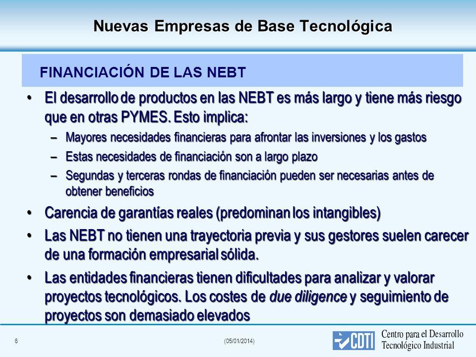 6(05/01/2014) Nuevas Empresas de Base Tecnológica El desarrollo de productos en las NEBT es más largo y tiene más riesgo que en otras PYMES. Esto impl