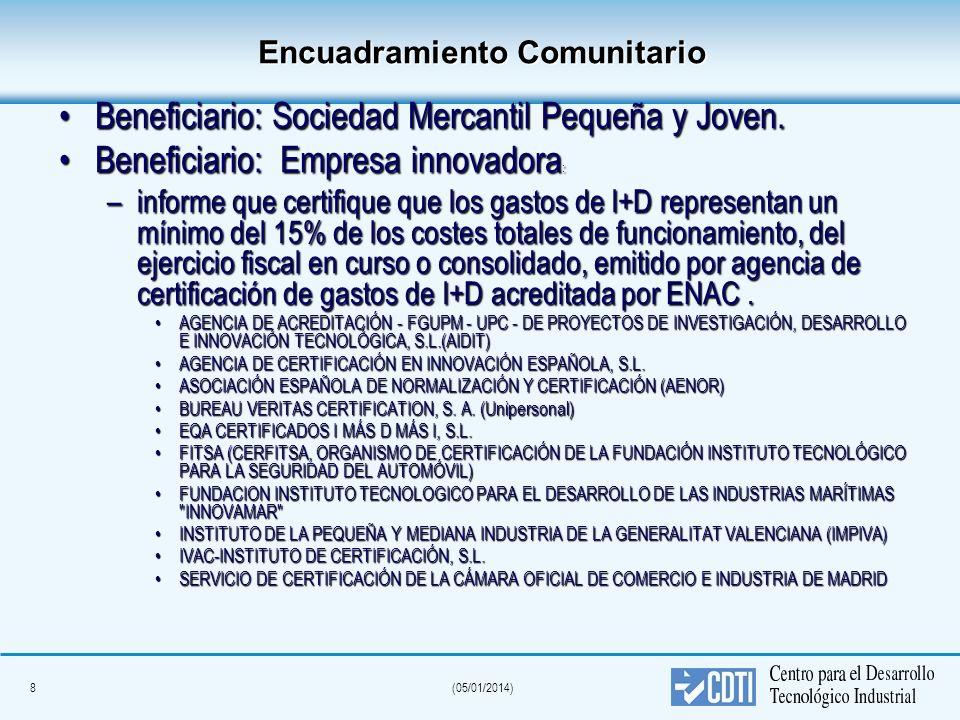 19(05/01/2014) Marco de un proyecto CDTI Marco de un proyecto CDTI Aportaciones CDTI desde 150.000 (ppto.