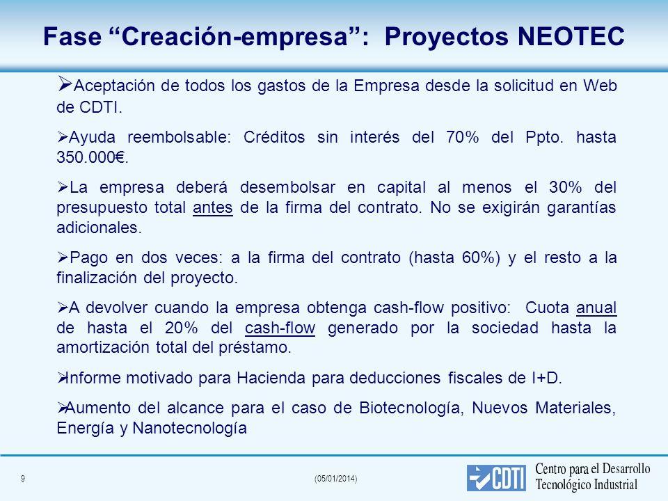 9(05/01/2014) Aceptación de todos los gastos de la Empresa desde la solicitud en Web de CDTI. Ayuda reembolsable: Créditos sin interés del 70% del Ppt