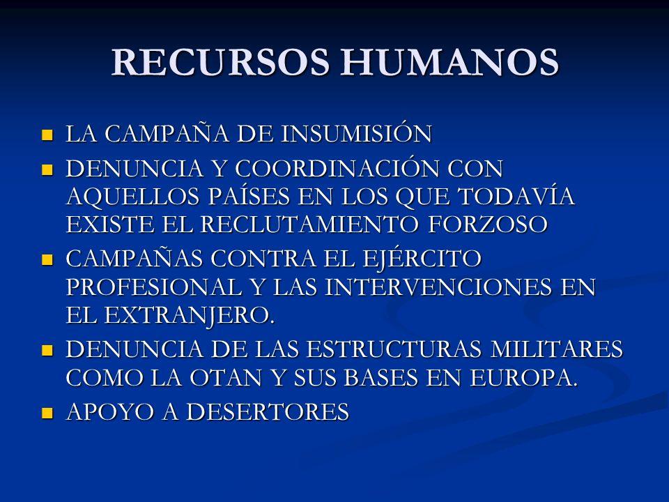 RECURSOS HUMANOS LA CAMPAÑA DE INSUMISIÓN LA CAMPAÑA DE INSUMISIÓN DENUNCIA Y COORDINACIÓN CON AQUELLOS PAÍSES EN LOS QUE TODAVÍA EXISTE EL RECLUTAMIENTO FORZOSO DENUNCIA Y COORDINACIÓN CON AQUELLOS PAÍSES EN LOS QUE TODAVÍA EXISTE EL RECLUTAMIENTO FORZOSO CAMPAÑAS CONTRA EL EJÉRCITO PROFESIONAL Y LAS INTERVENCIONES EN EL EXTRANJERO.