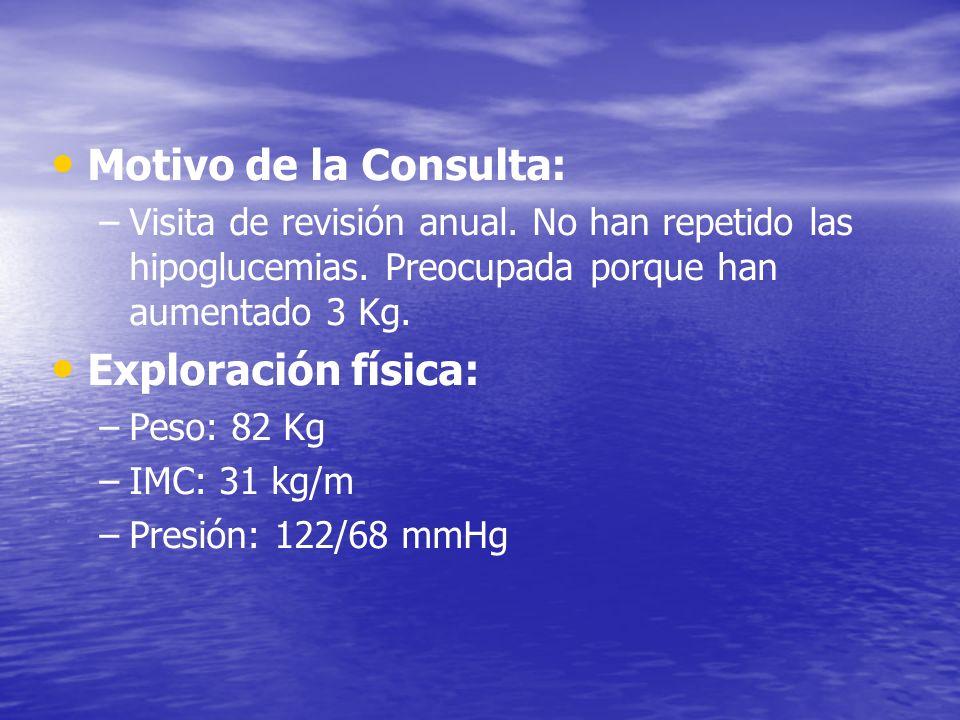 Motivo de la Consulta: – –Visita de revisión anual. No han repetido las hipoglucemias. Preocupada porque han aumentado 3 Kg. Exploración física: – –Pe