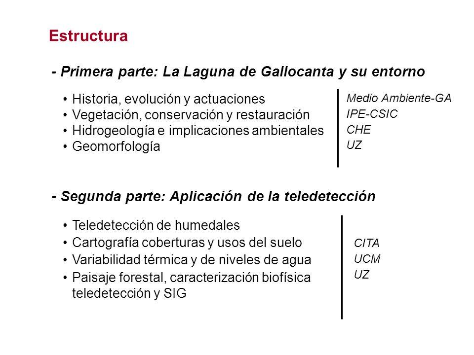 Estructura - Primera parte: La Laguna de Gallocanta y su entorno - Segunda parte: Aplicación de la teledetección Historia, evolución y actuaciones Veg