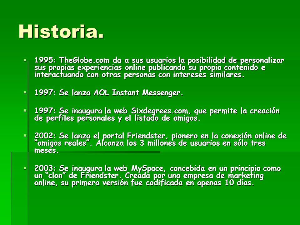 Historia. 1995: TheGlobe.com da a sus usuarios la posibilidad de personalizar sus propias experiencias online publicando su propio contenido e interac