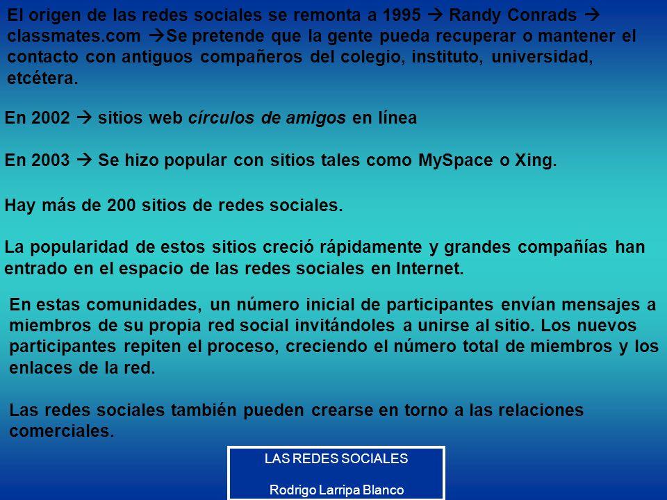 LAS REDES SOCIALES Rodrigo Larripa Blanco El origen de las redes sociales se remonta a 1995 Randy Conrads classmates.com Se pretende que la gente pued