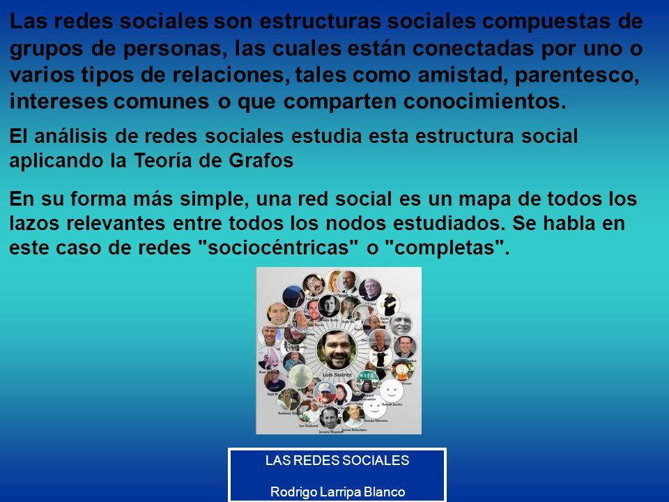 LAS REDES SOCIALES Rodrigo Larripa Blanco Las redes sociales son estructuras sociales compuestas de grupos de personas, las cuales están conectadas po