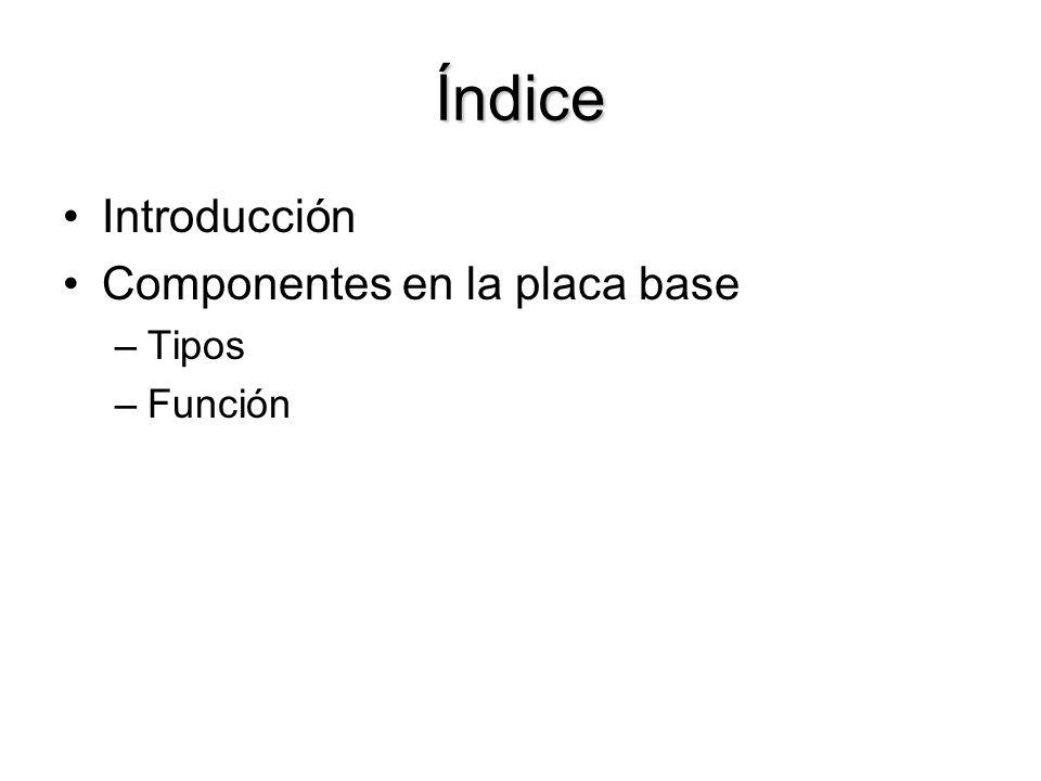 Índice Introducción Componentes en la placa base –Tipos –Función