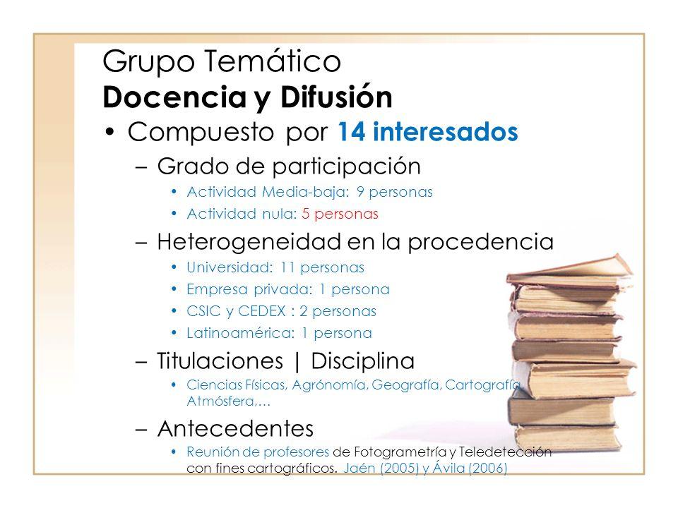Grupo Temático Docencia y Difusión Compuesto por 14 interesados –Grado de participación Actividad Media-baja: 9 personas Actividad nula: 5 personas –H
