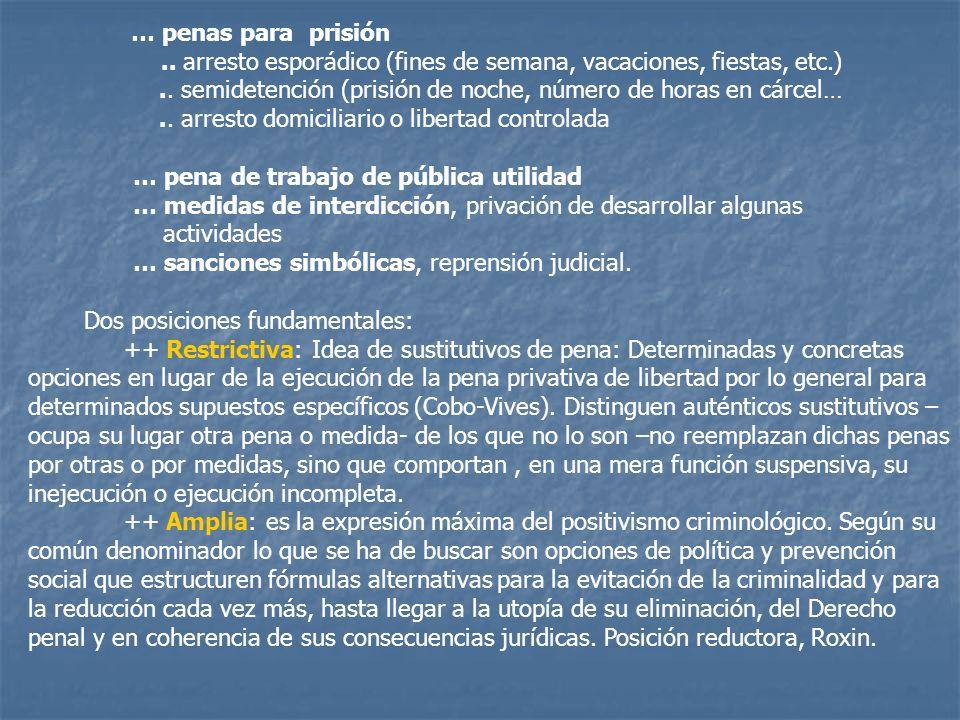 … penas para prisión.. arresto esporádico (fines de semana, vacaciones, fiestas, etc.).. semidetención (prisión de noche, número de horas en cárcel…..